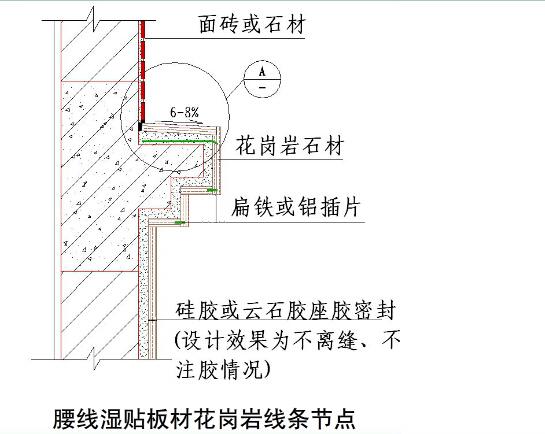大型房企对外墙建筑石材幕墙的做法